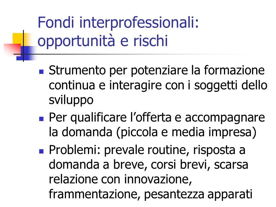 Fondi interprofessionali: opportunità e rischi Strumento per potenziare la formazione continua e interagire con i soggetti dello sviluppo Per qualific