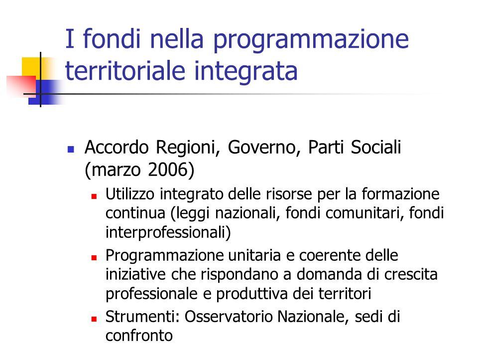 I fondi nella programmazione territoriale integrata Accordo Regioni, Governo, Parti Sociali (marzo 2006) Utilizzo integrato delle risorse per la forma