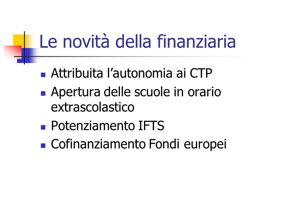 Le novità della finanziaria Attribuita lautonomia ai CTP Apertura delle scuole in orario extrascolastico Potenziamento IFTS Cofinanziamento Fondi europei