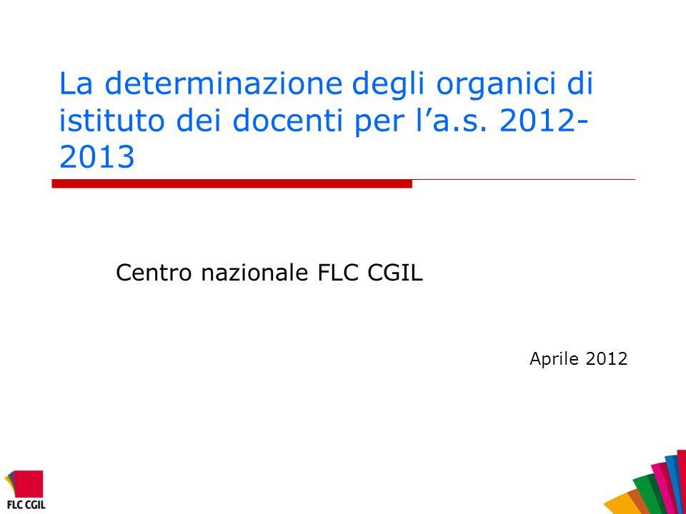 La determinazione degli organici di istituto dei docenti per la.s. 2012- 2013 Centro nazionale FLC CGIL Aprile 2012