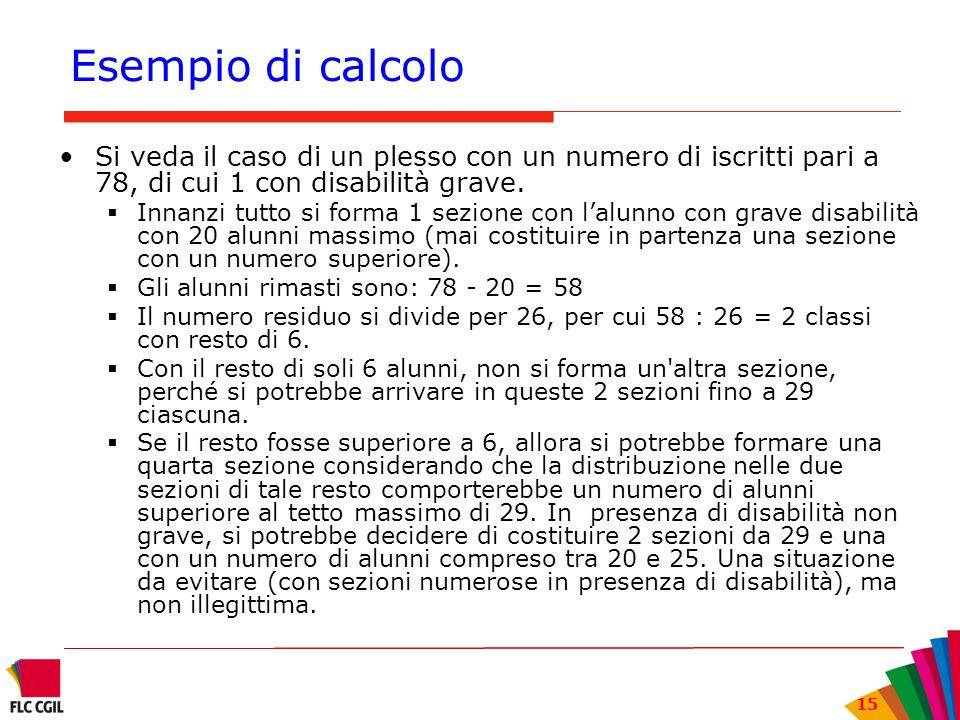 15 Esempio di calcolo Si veda il caso di un plesso con un numero di iscritti pari a 78, di cui 1 con disabilità grave. Innanzi tutto si forma 1 sezion