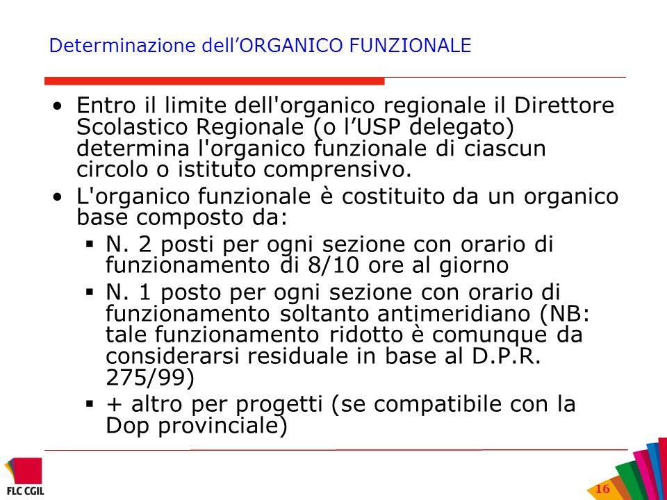 16 Determinazione dellORGANICO FUNZIONALE Entro il limite dell'organico regionale il Direttore Scolastico Regionale (o lUSP delegato) determina l'orga