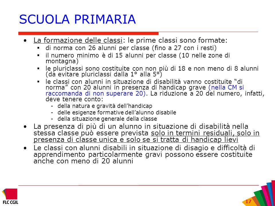 17 SCUOLA PRIMARIA La formazione delle classi: le prime classi sono formate: di norma con 26 alunni per classe (fino a 27 con i resti) il numero minim