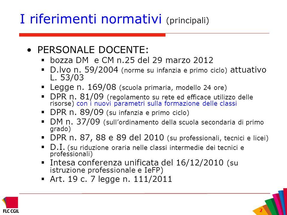 2 I riferimenti normativi (principali) PERSONALE DOCENTE: bozza DM e CM n.25 del 29 marzo 2012 D.lvo n. 59/2004 (norme su infanzia e primo ciclo) attu