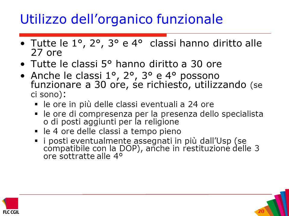 20 Utilizzo dellorganico funzionale Tutte le 1°, 2°, 3° e 4° classi hanno diritto alle 27 ore Tutte le classi 5° hanno diritto a 30 ore Anche le class