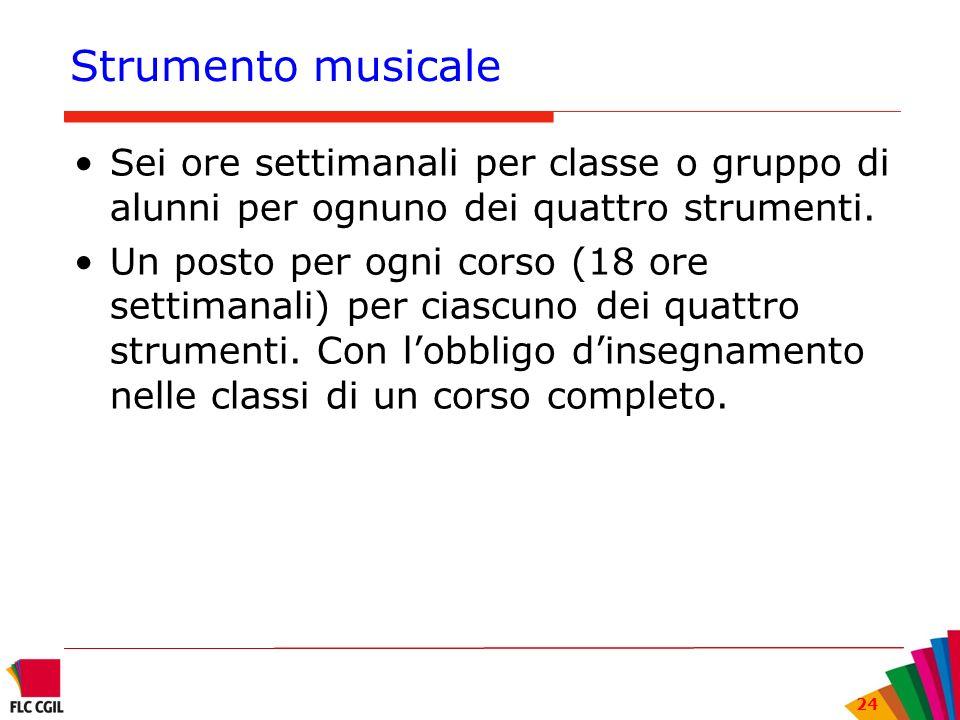 24 Strumento musicale Sei ore settimanali per classe o gruppo di alunni per ognuno dei quattro strumenti. Un posto per ogni corso (18 ore settimanali)