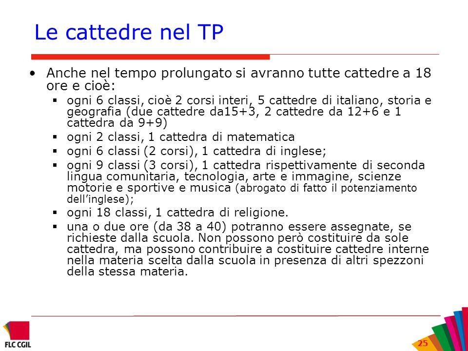 25 Le cattedre nel TP Anche nel tempo prolungato si avranno tutte cattedre a 18 ore e cioè: ogni 6 classi, cioè 2 corsi interi, 5 cattedre di italiano