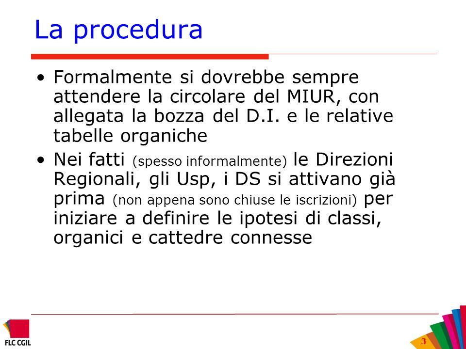 3 La procedura Formalmente si dovrebbe sempre attendere la circolare del MIUR, con allegata la bozza del D.I. e le relative tabelle organiche Nei fatt