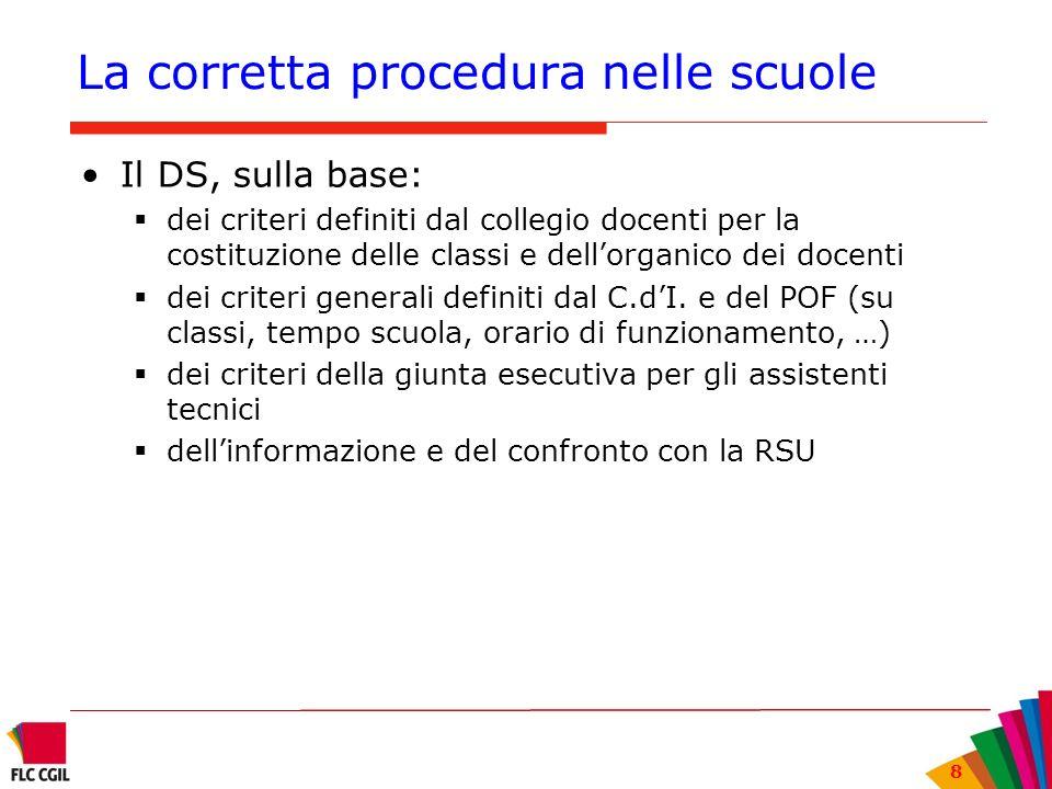 8 La corretta procedura nelle scuole Il DS, sulla base: dei criteri definiti dal collegio docenti per la costituzione delle classi e dellorganico dei