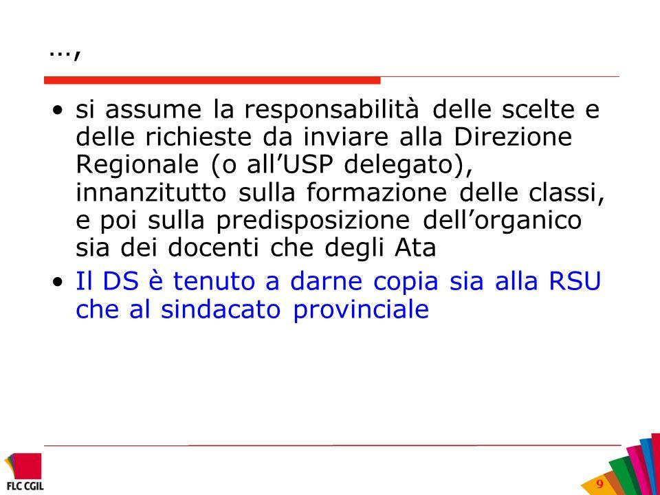 9 …, si assume la responsabilità delle scelte e delle richieste da inviare alla Direzione Regionale (o allUSP delegato), innanzitutto sulla formazione