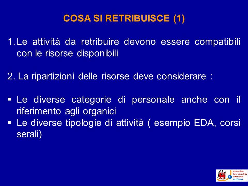 COSA SI RETRIBUISCE (1) 1.Le attività da retribuire devono essere compatibili con le risorse disponibili 2.