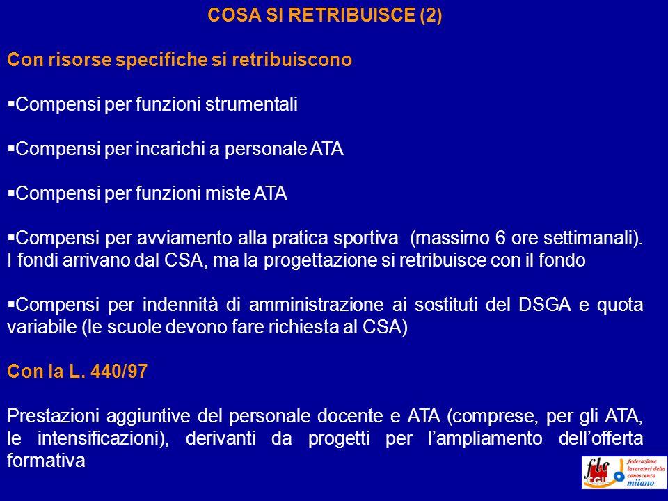 COSA SI RETRIBUISCE (2) Con risorse specifiche si retribuiscono Compensi per funzioni strumentali Compensi per incarichi a personale ATA Compensi per funzioni miste ATA Compensi per avviamento alla pratica sportiva (massimo 6 ore settimanali).