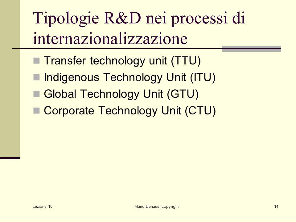 Lezione 10 Mario Benassi copyright15 Linee di progettazione delle unità di R&D.