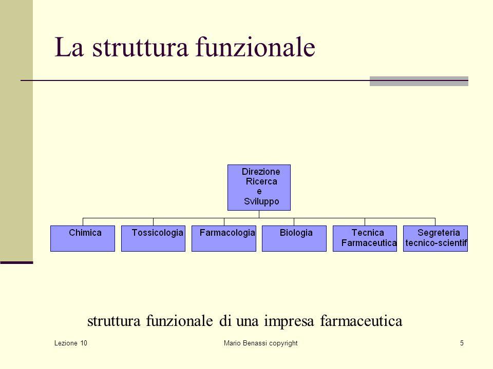 Lezione 10 Mario Benassi copyright6 Struttura funzionale Svantaggi 1.