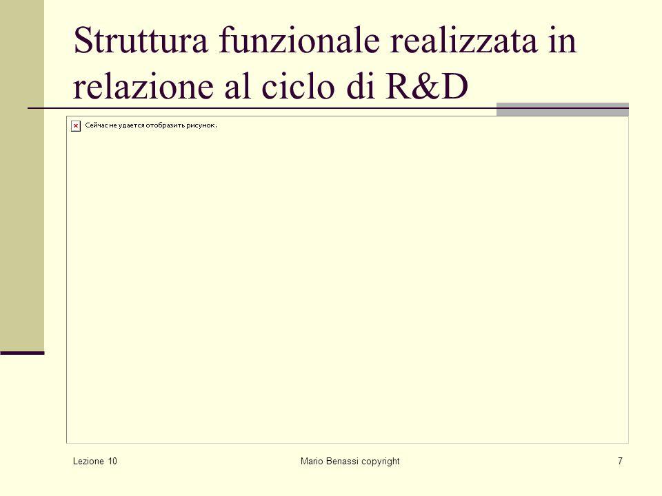 Lezione 10 Mario Benassi copyright8 Struttura funzionale realizzata in relazione al ciclo di R&D