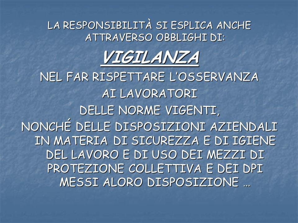 LOBBLIGO DI VIGILANZA E IL RISPETTO DELLA NORMATIVA PREVISTA CON IL DECRETO CORRETTIVO 106/2009 PREVEDE SANZIONE PENALE (V.