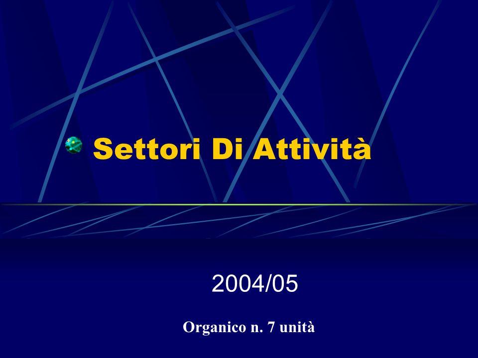 Settori Di Attività 2004/05 Organico n. 7 unità