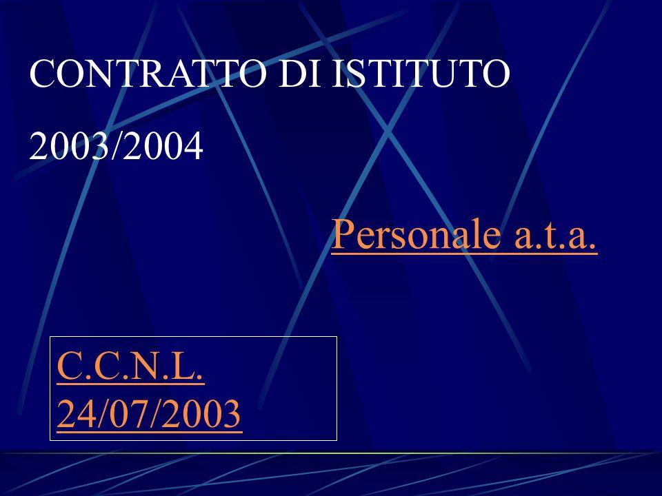 Personale a.t.a. CONTRATTO DI ISTITUTO 2003/2004 C.C.N.L. 24/07/2003