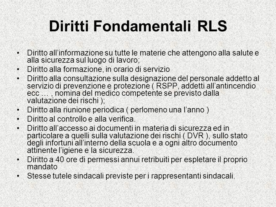 Diritti Fondamentali RLS Diritto allinformazione su tutte le materie che attengono alla salute e alla sicurezza sul luogo di lavoro; Diritto alla form
