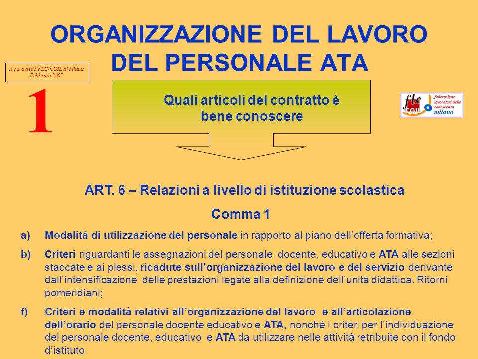 ORGANIZZAZIONE DEL LAVORO DEL PERSONALE ATA ART. 6 – Relazioni a livello di istituzione scolastica Comma 1 a)Modalità di utilizzazione del personale i