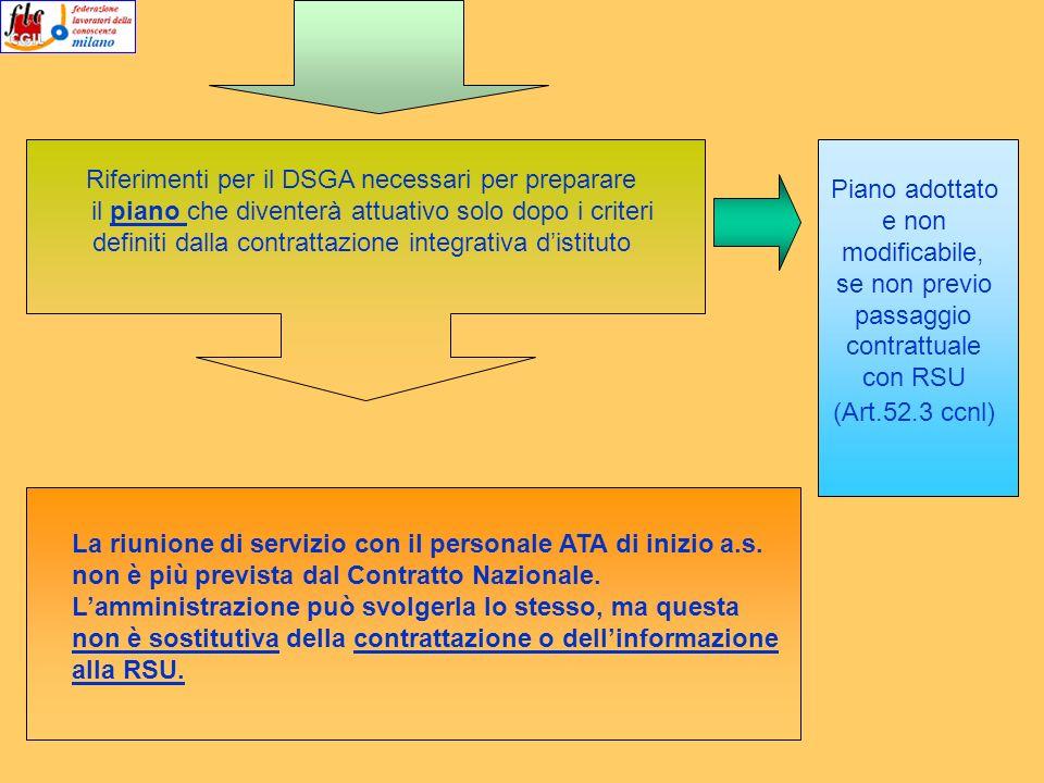 Riferimenti per il DSGA necessari per preparare il piano che diventerà attuativo solo dopo i criteri definiti dalla contrattazione integrativa distitu