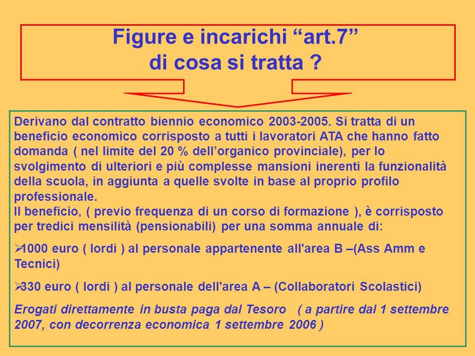 Figure e incarichi art.7 di cosa si tratta ? Derivano dal contratto biennio economico 2003-2005. Si tratta di un beneficio economico corrisposto a tut