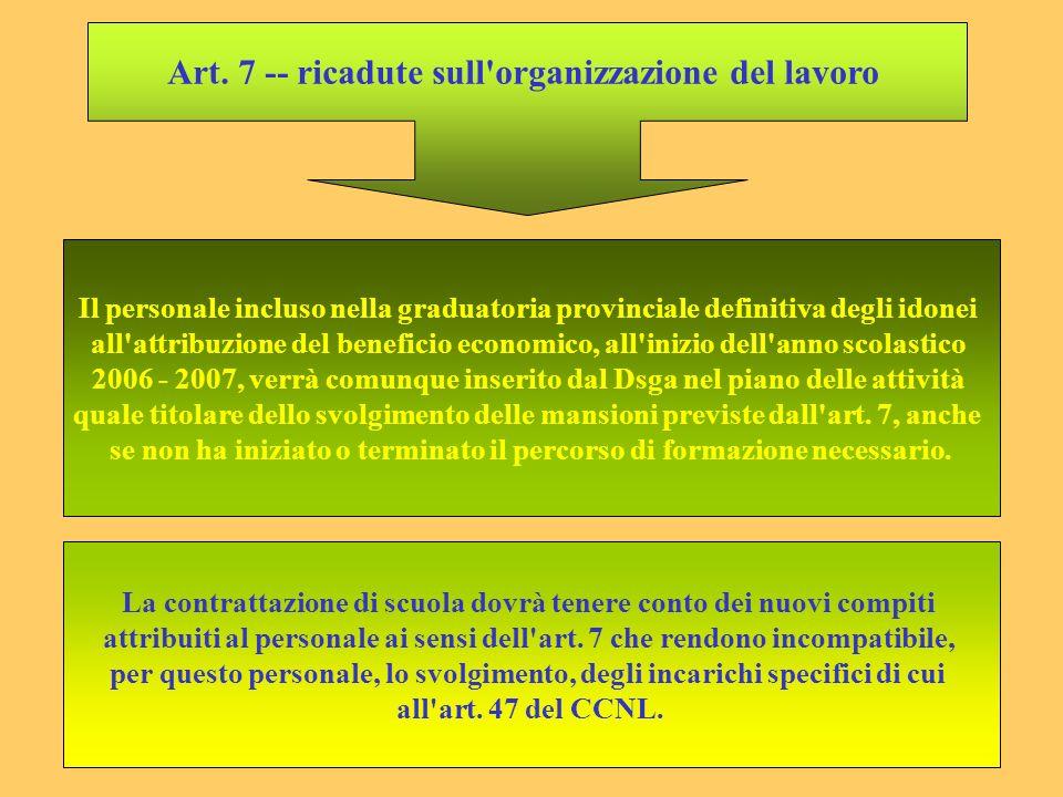 Art. 7 -- ricadute sull'organizzazione del lavoro Il personale incluso nella graduatoria provinciale definitiva degli idonei all'attribuzione del bene