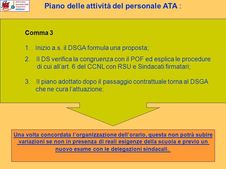 Piano delle attività del personale ATA : Comma 3 1. Inizio a.s. il DSGA formula una proposta; 2.Il DS verifica la congruenza con il POF ed esplica le