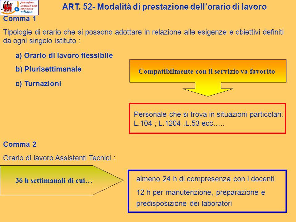 ART. 52- Modalità di prestazione dellorario di lavoro Comma 1 Tipologie di orario che si possono adottare in relazione alle esigenze e obiettivi defin