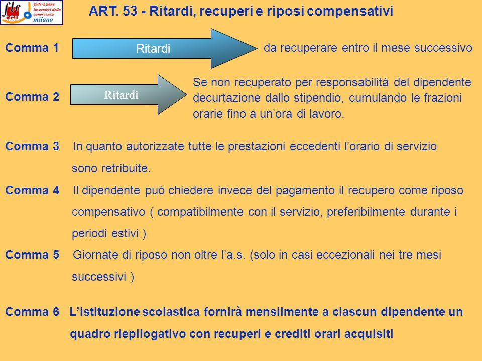 ART. 53 - Ritardi, recuperi e riposi compensativi Comma 1 da recuperare entro il mese successivo Ritardi Comma 2 Ritardi Se non recuperato per respons