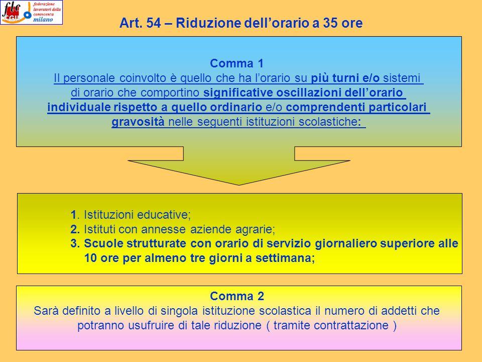 Art. 54 – Riduzione dellorario a 35 ore Comma 1 Il personale coinvolto è quello che ha lorario su più turni e/o sistemi di orario che comportino signi