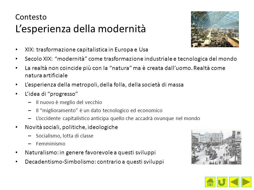 Contesto Lesperienza della modernità XIX: trasformazione capitalistica in Europa e Usa Secolo XIX: modernità come trasformazione industriale e tecnolo