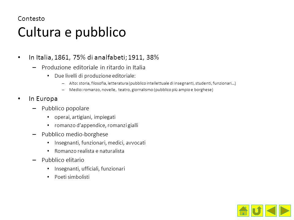 Contesto Cultura e pubblico In Italia, 1861, 75% di analfabeti; 1911, 38% – Produzione editoriale in ritardo in Italia Due livelli di produzione edito