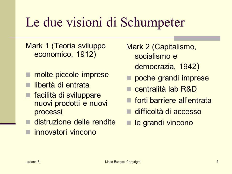 Lezione 3 Mario Benassi Copyright6 Due scuole di ricerca A) Impatto della struttura di mercato e della concentrazione sulla propensione innovativa B) Relazione tra attività innovativa e ciclo di vita di una industria