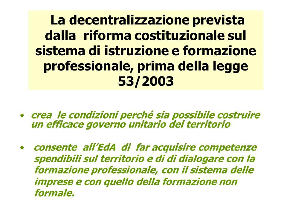 crea le condizioni perché sia possibile costruire un efficace governo unitario del territorio consente allEdA di far acquisire competenze spendibili s