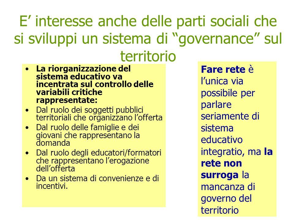 E interesse anche delle parti sociali che si sviluppi un sistema di governance sul territorio La riorganizzazione del sistema educativo va incentrata