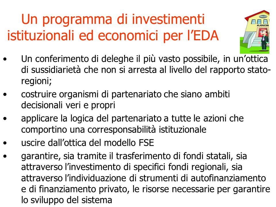 Un programma di investimenti istituzionali ed economici per lEDA Un conferimento di deleghe il più vasto possibile, in unottica di sussidiarietà che n