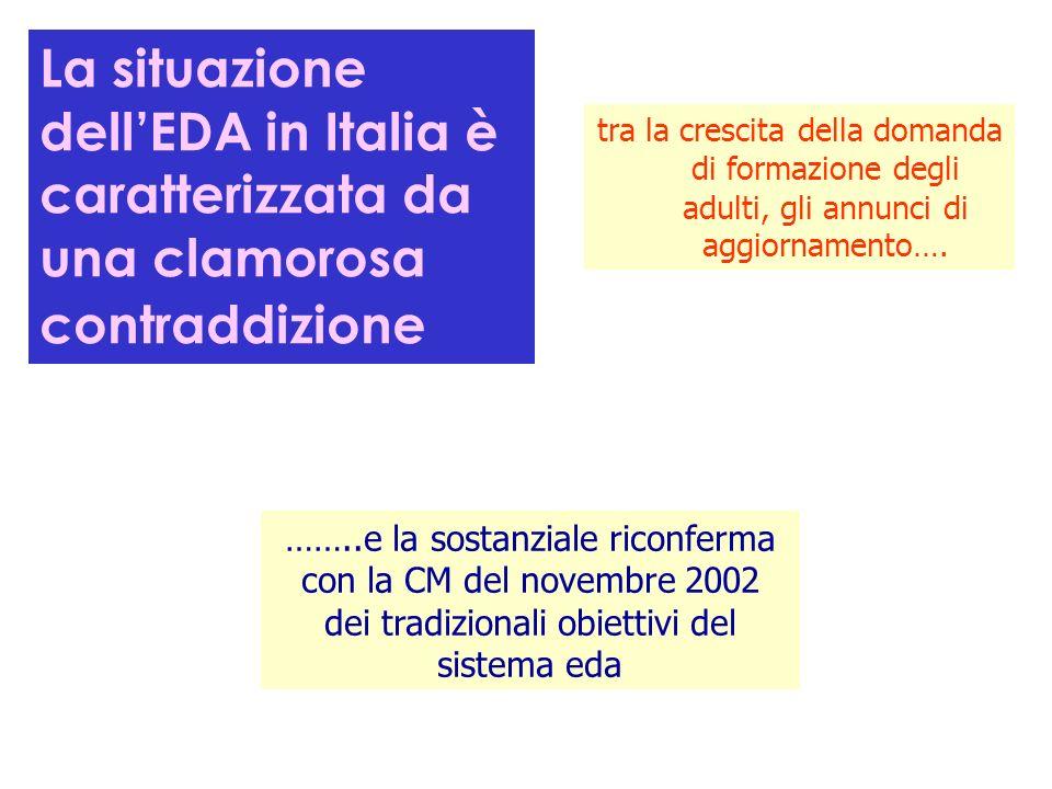 La situazione dellEDA in Italia è caratterizzata da una clamorosa contraddizione tra la crescita della domanda di formazione degli adulti, gli annunci