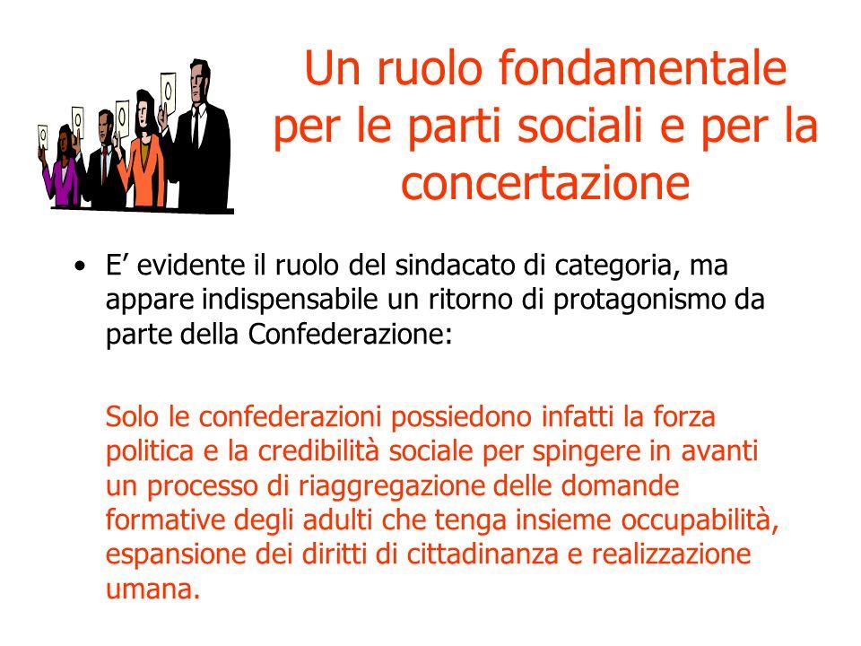 Un ruolo fondamentale per le parti sociali e per la concertazione E evidente il ruolo del sindacato di categoria, ma appare indispensabile un ritorno