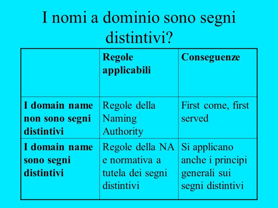 I nomi a dominio sono segni distintivi? Regole applicabili Conseguenze I domain name non sono segni distintivi Regole della Naming Authority First com