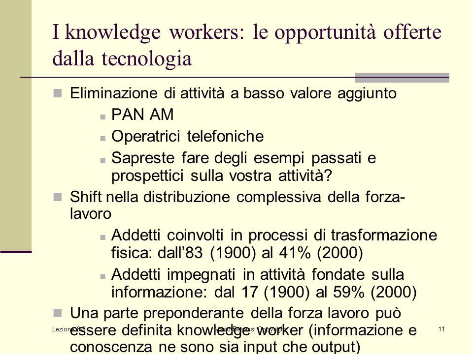 Lezione 8-9 Mario Benassi Copyright11 I knowledge workers: le opportunità offerte dalla tecnologia Eliminazione di attività a basso valore aggiunto PA