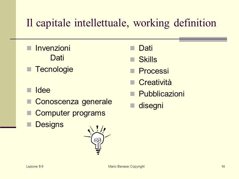 Lezione 8-9 Mario Benassi Copyright14 Il capitale intellettuale, working definition Invenzioni Dati Tecnologie Idee Conoscenza generale Computer progr
