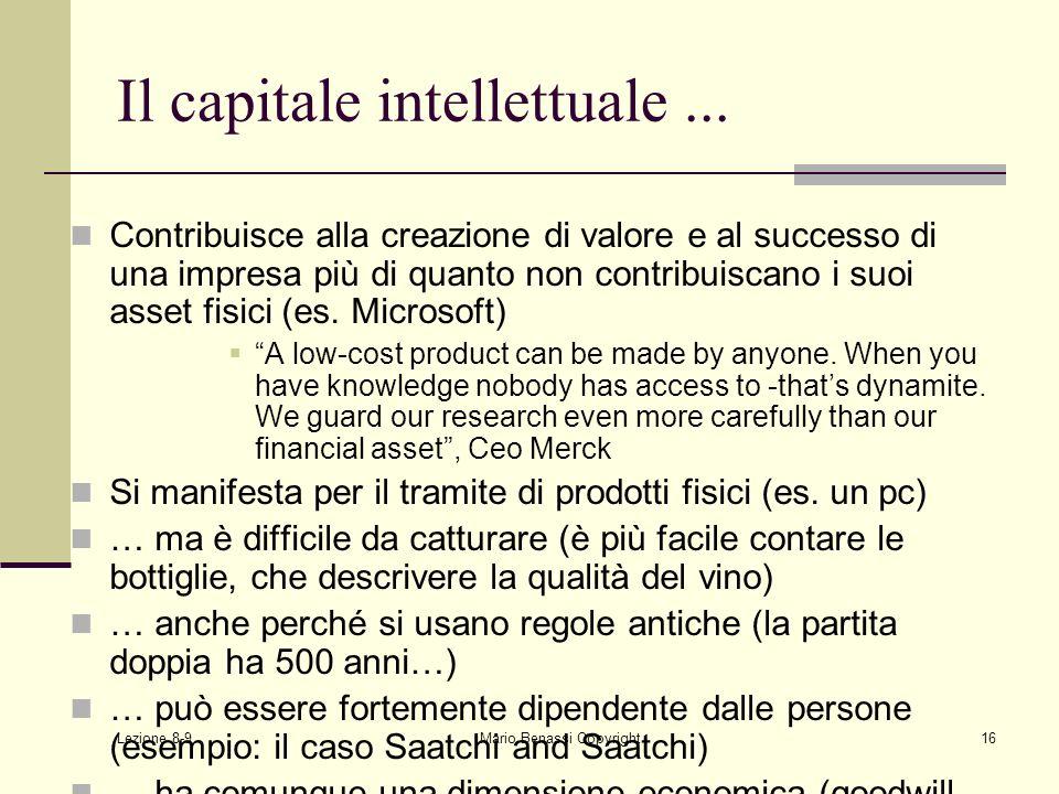 Lezione 8-9 Mario Benassi Copyright16 Il capitale intellettuale... Contribuisce alla creazione di valore e al successo di una impresa più di quanto no