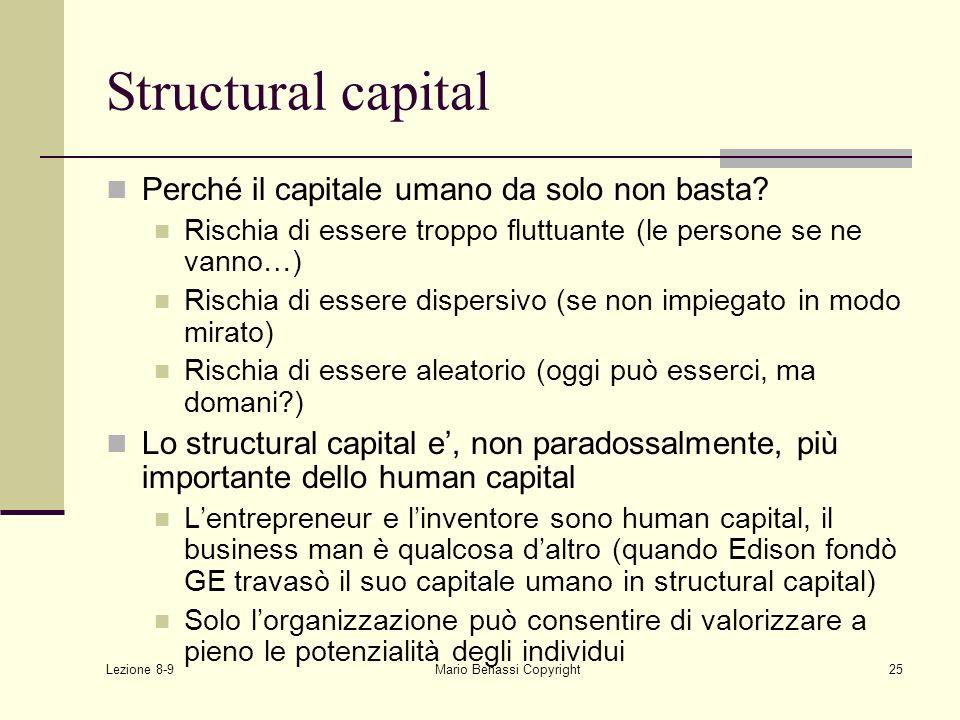 Lezione 8-9 Mario Benassi Copyright25 Structural capital Perché il capitale umano da solo non basta? Rischia di essere troppo fluttuante (le persone s