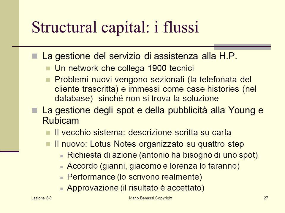 Lezione 8-9 Mario Benassi Copyright27 Structural capital: i flussi La gestione del servizio di assistenza alla H.P. Un network che collega 1900 tecnic