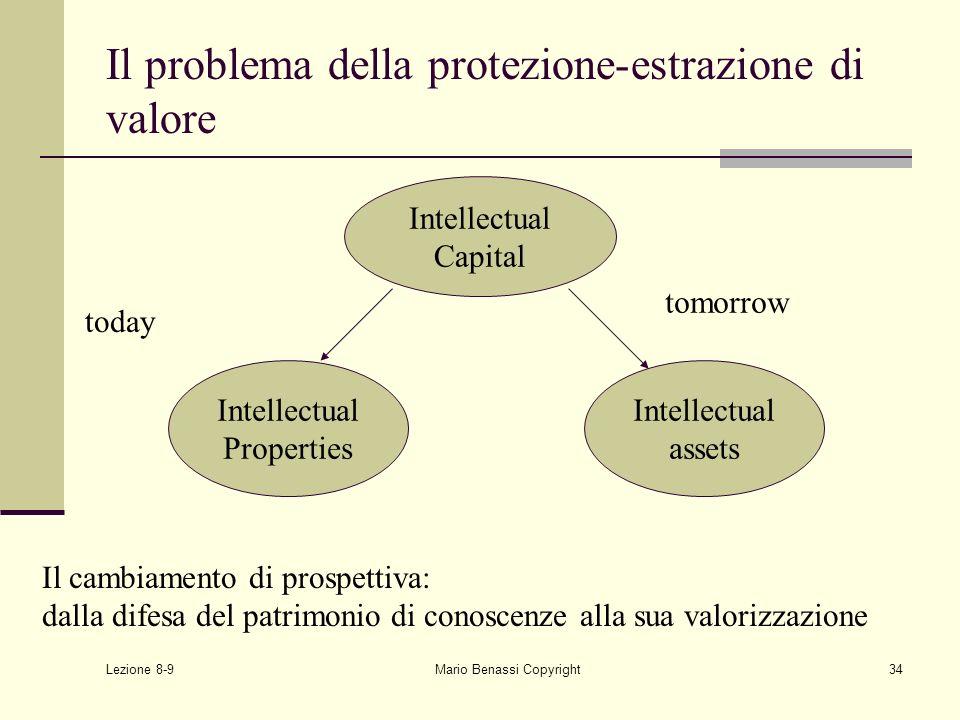 Lezione 8-9 Mario Benassi Copyright34 Il problema della protezione-estrazione di valore Intellectual Capital Intellectual Properties Intellectual asse