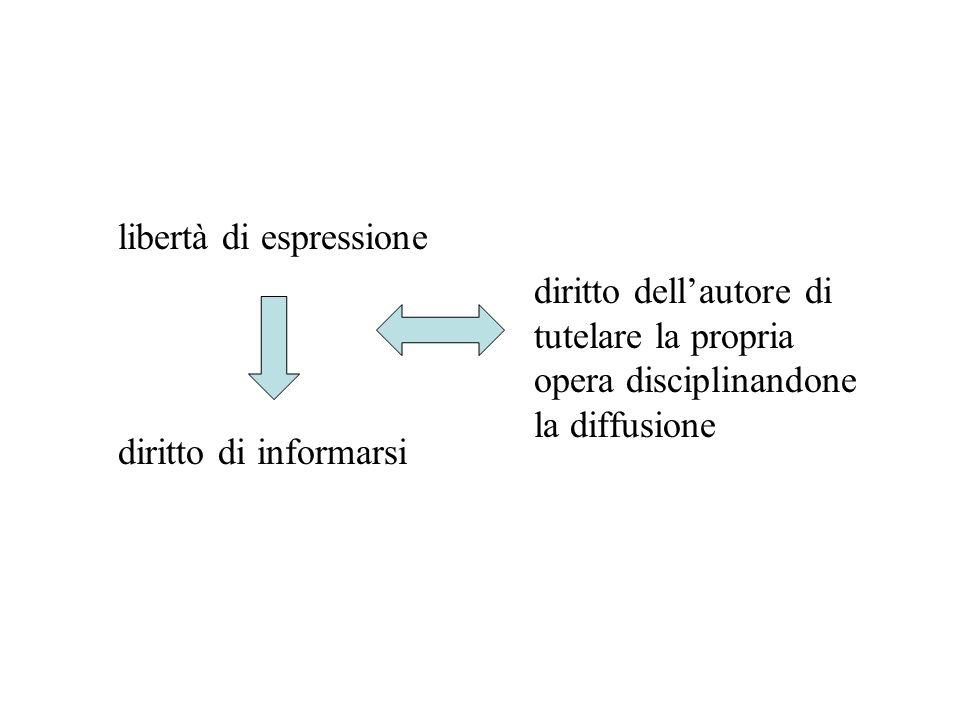 libertà di espressione diritto di informarsi diritto dellautore di tutelare la propria opera disciplinandone la diffusione