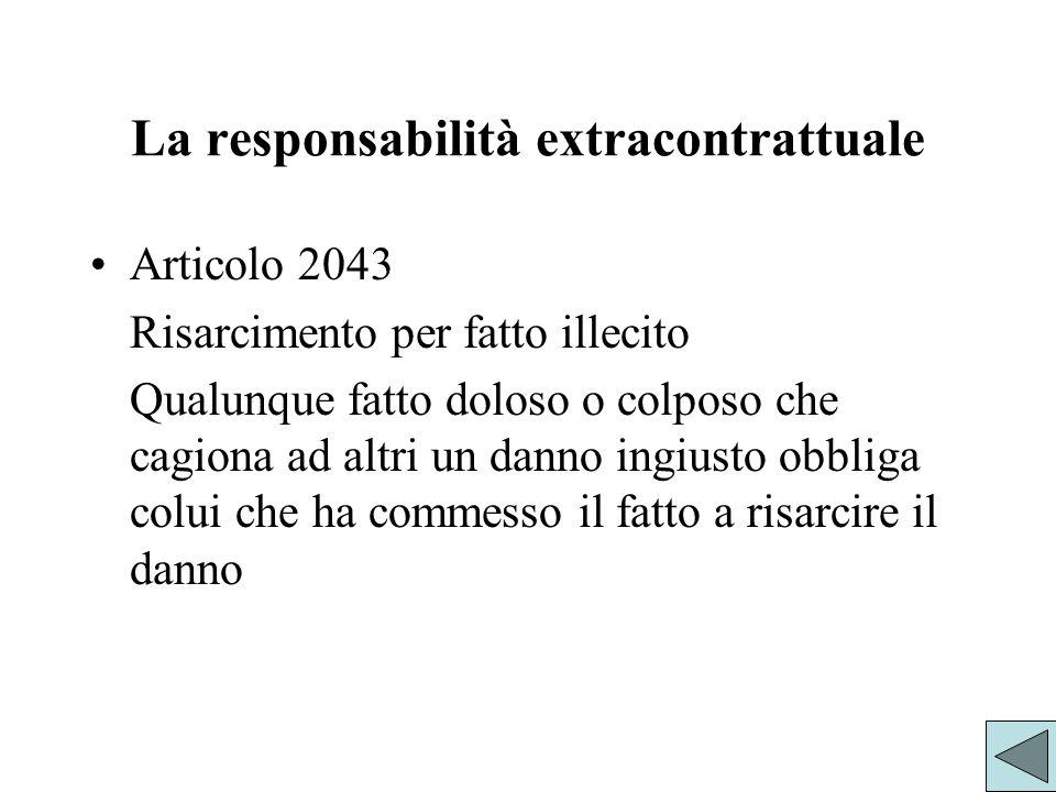 La responsabilità extracontrattuale Articolo 2043 Risarcimento per fatto illecito Qualunque fatto doloso o colposo che cagiona ad altri un danno ingiusto obbliga colui che ha commesso il fatto a risarcire il danno
