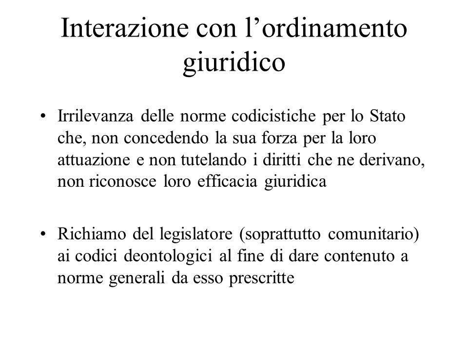 Interazione con lordinamento giuridico Irrilevanza delle norme codicistiche per lo Stato che, non concedendo la sua forza per la loro attuazione e non