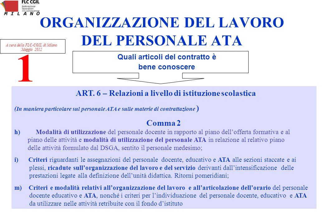 ORGANIZZAZIONE DEL LAVORO DEL PERSONALE ATA ART. 6 – Relazioni a livello di istituzione scolastica ( In maniera particolare sul personale ATA e sulle